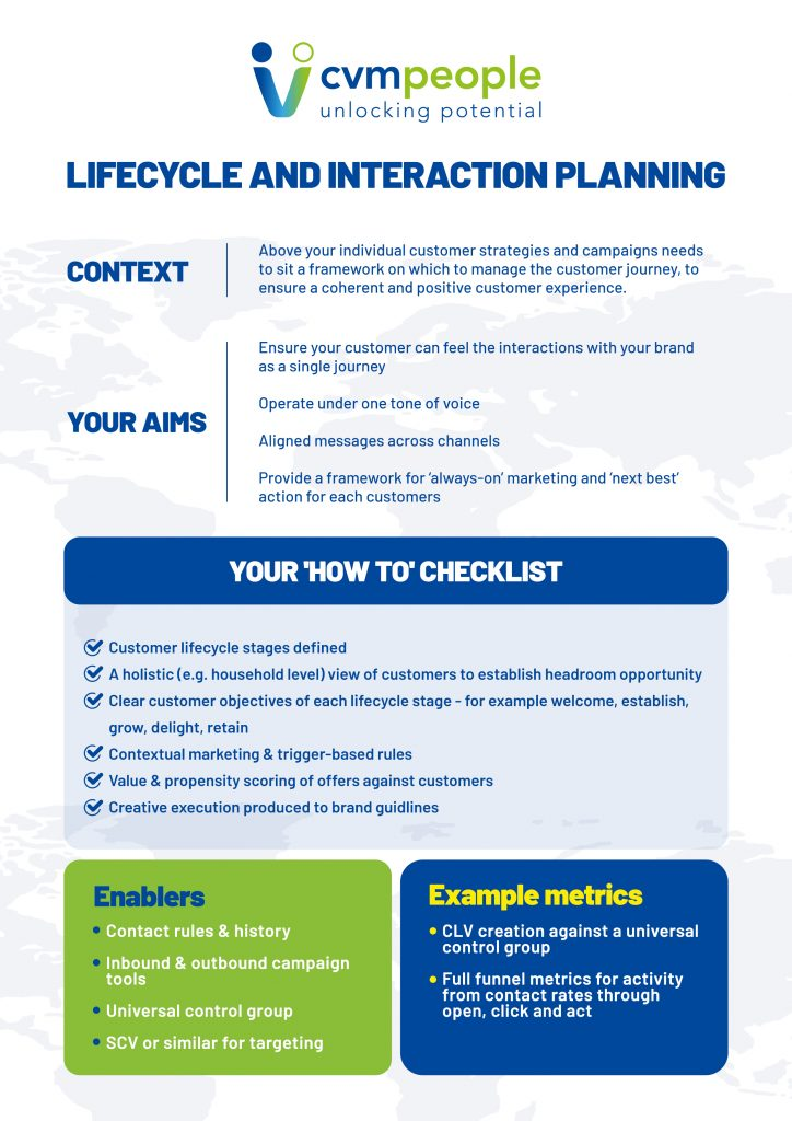Unlocking Customer Value - Lifecycle and Interaction Planning